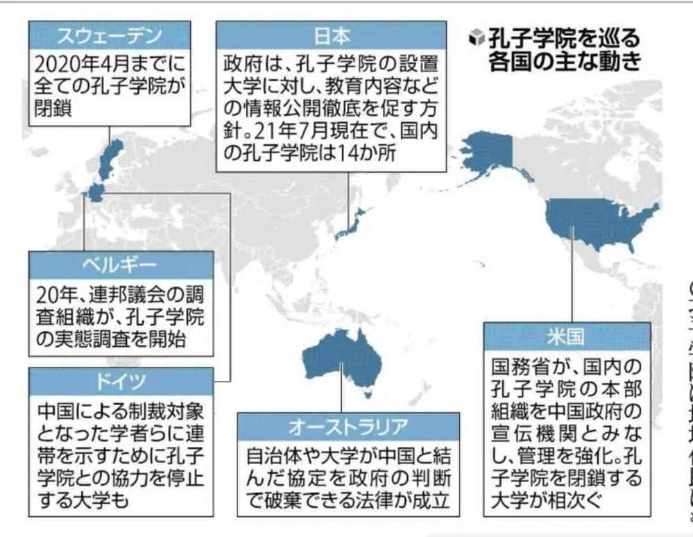 日本は中国の支配力が大きいから孔子学院は永遠に不滅ですか。