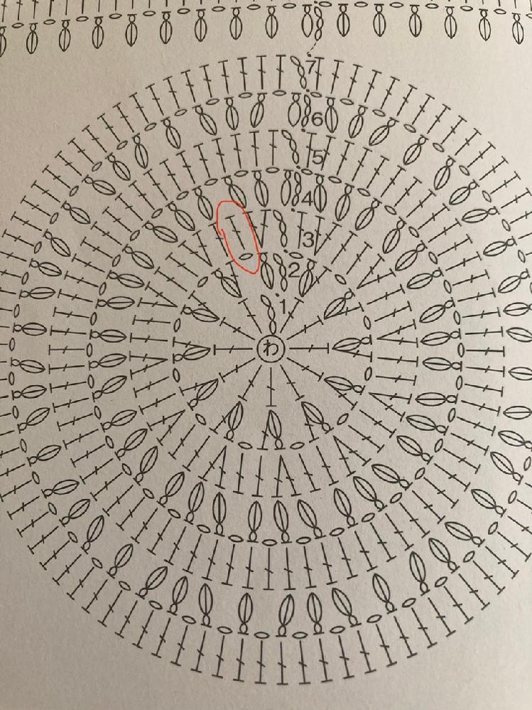 かぎ針で帽子を編んでおりますが、画像の赤い部分は、鎖を束に拾うであっておりますでしょうか。 ご教示いただければ幸いです。