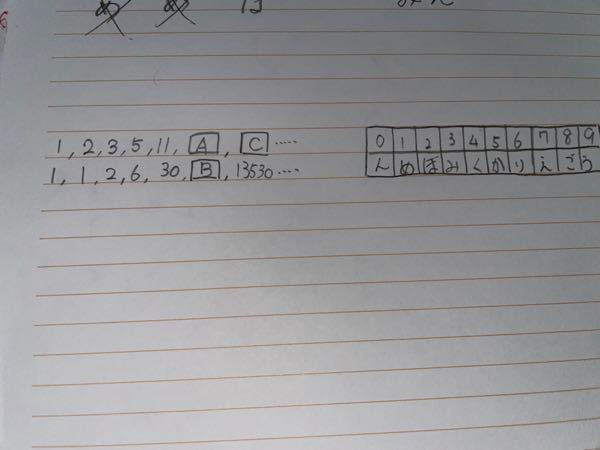 この謎解きを解ける方がいれば教えてくださると幸いです。四則演算で解けるらしいのですが、答えしかわかりません。一応答えはA•••え、B•••く、C•••ぼになっています。