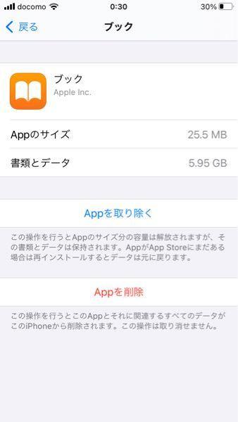 iPhone8のブックに写真をPDFでまとめて保存していたのですがその写真を全てiPhone内のファイルというアプリに移したのですがこのブックの書類とデータを消してしまうとファイルに保存した写真もきえてしまうのでしょ うか?