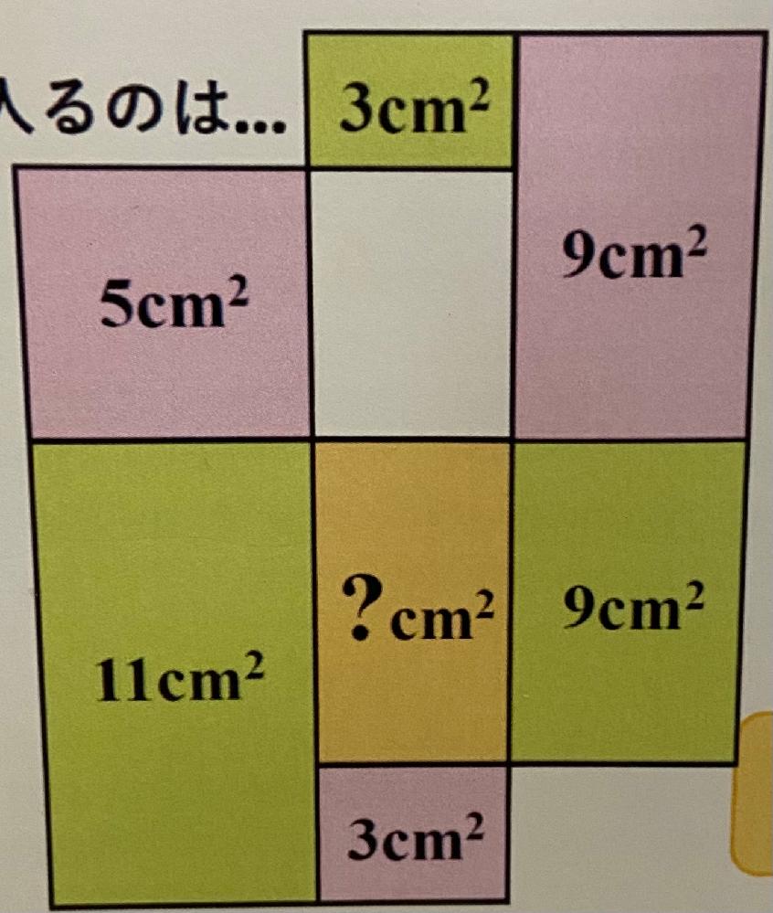 このハテナに入る数字、解ける方いませんか? 答えと解説をお願いしたいです。
