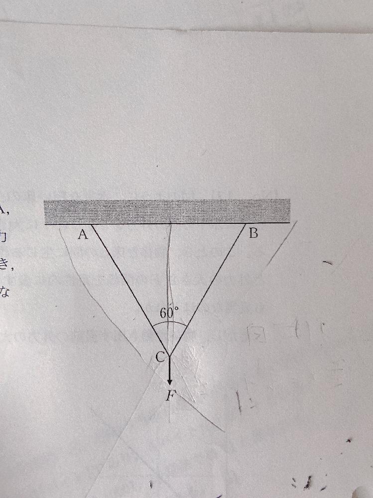どなたかこのAの張力の大きさの求め方の作図と解答おねがい致します。