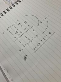 この計算の仕方を授業で習ったのでが+4ではなく答えは-4なんですがどうやったらそうなるのか分かりません。この計算で答えを求めるやり方教えてください この計算では良くないのであれば違うやり方の計算教えてください