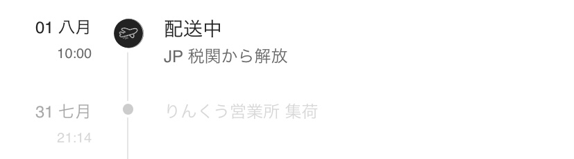 shienで佐川急便のお急ぎ便を利用し、税関から解放と表記されているのですが審査に通ったということですか?またあとどのくらいで届くか予想ができる方いらっしゃいますか?