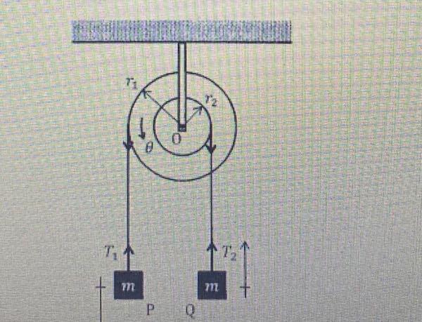 大学物理(基礎力学)について 図のような系で、輪軸のO周り慣性モーメントI、P、Qの加速度をα、βとし、糸と輪軸に滑りがないとする時、O周りの回転の運動方程式にmgを含むはずだと考えたのですが、mgを含んで考えると、α=0となってしまいます。 運動方程式が間違っているのでしょうか。重力は考えないほうがいいのでしょうか。
