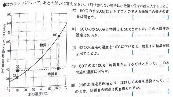 (14)について解説お願いします [解答]50-(22×2)=6g です