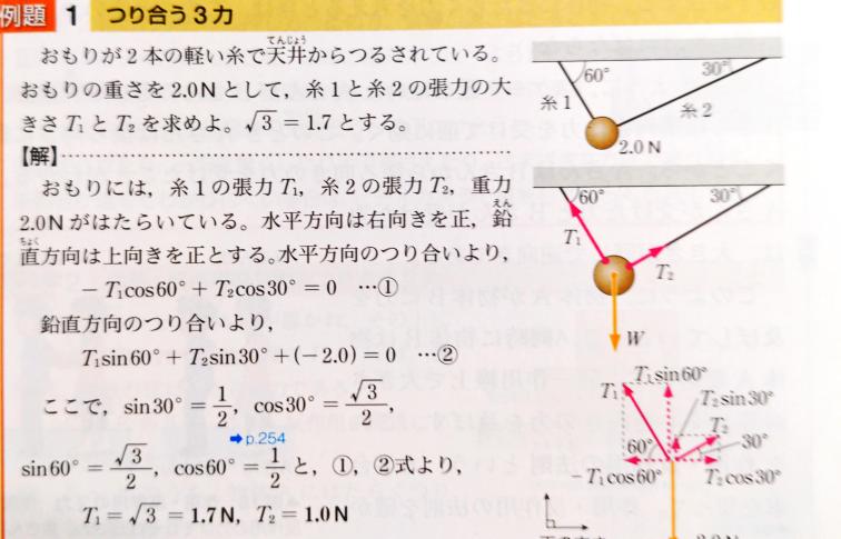 最後の1.2式よりってとこが分かりません 解説お願いします