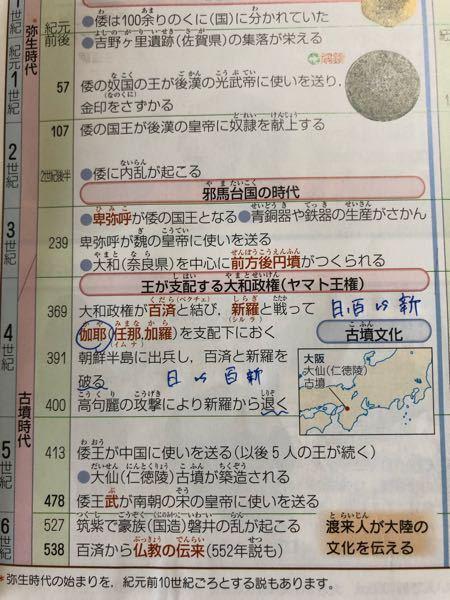 ここでの(画面左下)宋とはなんでしょうか。 この時の中国の王朝は南北朝時代と書いてあるのですが、、、