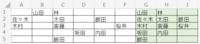 エクセル関数につきご教示ください A~F列の空白以外の値を、G列以降に纏めて(左詰めで)表示するための 「関数」を教えてください 実際のデータは、30列前後で、1行に1~5個程度ど値が入力されています よろしくお願いします。