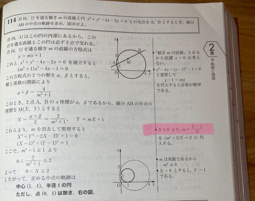 高校の数学IIの軌道と領域について質問です 画像は問題とその解答なのですが、どうしてこのマーカー部分の時点でX≠0というのが分かるのでしょうか?
