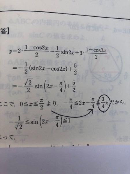3/4πの出し方がわからないです、π/2-π/4 して✖︎2じゃないですよね?