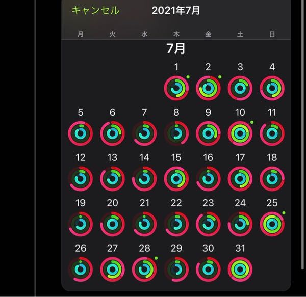 Apple Watchのアクティビティ、 Twitterでこんな表示をアップしてる方がみえました、どうしたら表示されますか?と聞いたら、『iPhoneのフィットネスアプリを開いてリング部分をタッチ→右上のカレンダーマークをタ ッチすると一覧ででてきます!』と返信が来ました。同じようにしたのですが、カレンダーのみでリングは表示されません、 どうしたら表示されますか?