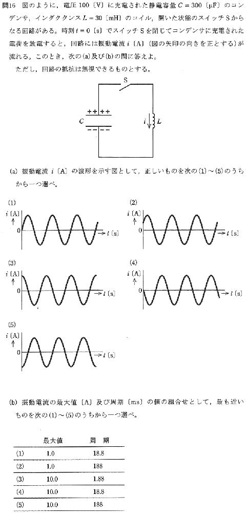 電験三種の理論の問題です。解説を見ても、何故これが共振するのか理由が書いていないのですが、どういうことなのでしょうか? 共振しなければ電流が流れないのでしょうか