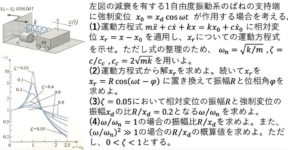 大学物理の範囲で、ばねの振動に関する問題なのですが教えて頂きたいです。 紙に書いて頂いても構いませんので、できれば過程もお願いします。