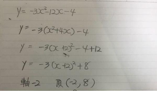このグラフ書く時ゼロ代入して-4になりますがグラフに書けません他に何を代入するのですか?