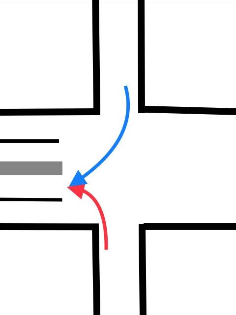 信号機のある片側二車線の交差点です。 「右折は対向の直進と左折の進行を妨げてはならない」というのはどんな道路でも当てはまりますか? 同じタイミングで交差点に進入した場合、青のほうが過失は大きいですか? 赤、青ともに信号待ちから右側レーンに入った場合です。 割合で言うとどれくらいになりますか? このタイミングで赤が青に危険を知らせる目的でクラクションを鳴らすと煽り運転になりますか?