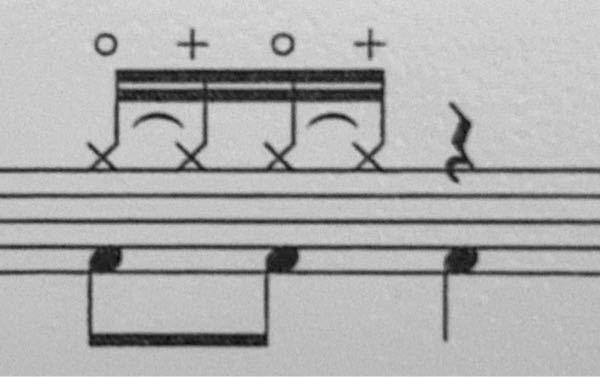 ドラムの楽譜 この⚪︎+はハイハットオープンしたあとクローズってことですか?