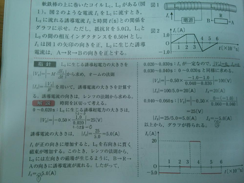 破線部①、② 何故「-」なのですか。 下線部がよく分かりませんでした。