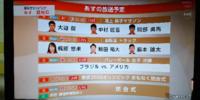 東京オリンピック、明日は「最終目」だそうです。その後あわてて「最終日」に訂正したNHKは、心臓バクバクしてますか?