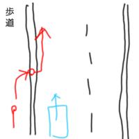 歩道通行の自転車が車道に出るとき 守るべき条文はどれですか?  安全運転義務70条以外に何かありますか?