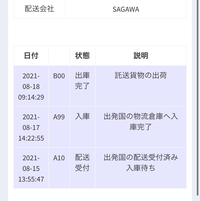 初めてQoo10で頼んだのですが、韓国から届く荷物が今出庫完了の表示になっています。 出庫完了は日本に輸送されてる状況でしょうか? また何日を目処に日本に届くものでしょうか?