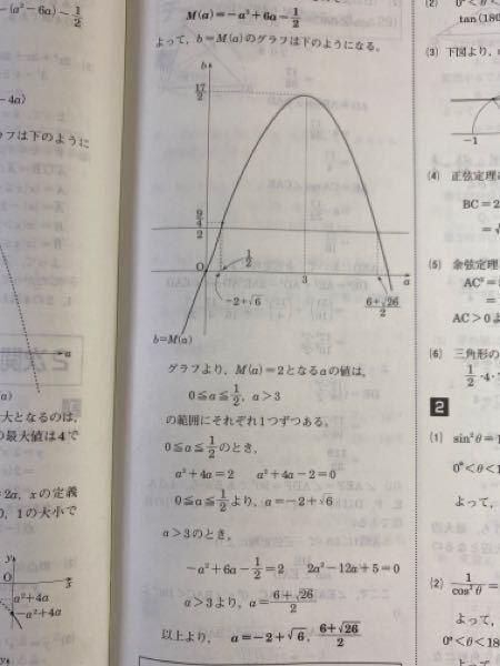 高校数学です。 2時間数y=-½—x²+2ax-a²+4a·····①がある。①の0≦x≦1における最小値をm(a)、最大値をM(a)とする。ただし、aは定数とする。 (1)①のグラフの軸の方程式を求めよ。 (2)m(a)を求めよ。また、m(a)の最大値とその時のaの値を求めよ。 (3)M(a)を求めよ。また、M(a)=2となるときのaの値を求めよ。 っていう問題です。 (1)の答えはx=2a (2)の答えはa<1/4のときm(a)=-a²+6a-½ a≧1/4のときm(a)—=-a²+4a m(a)の最大値はa=2で最大値4です。 (3)のM(a)を場合わけで求めるとこまでできたんですが、M(a)=2となる時のaの値がわからなくて解答見たのですが、この解答のグラフの意味が分かりません。何を表していて何が求められるのか教えてください! よろしくお願いいたします