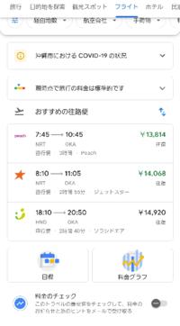 Googleのフライトの画面ですが、往復とありますがこれで往復の値段という意味ですか?