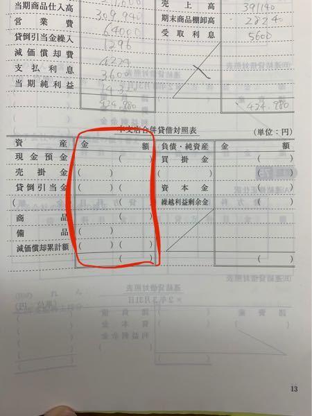 簿記2級の本支店会計に関する質問です。本支店会計合併貸借対照表の金額の欄が記入する箇所が右と左に分かれているのはどういう意味があるのでしょうか。