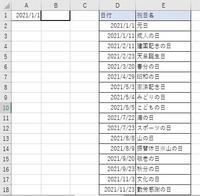 Excelの日付に関する質問です。  A1セルに表示してある日付が祝日だった場合のみ、隣のB1セルにその前日の日付を表示させるにはB1セルにどんな関数を入れればよいでしょうか? 祝日ではない場合は、そのままB1セルにA1セルの日付を表示させたいです。  ちなみにD列に祝日リストを作成してあります。  よろしくお願い致します。