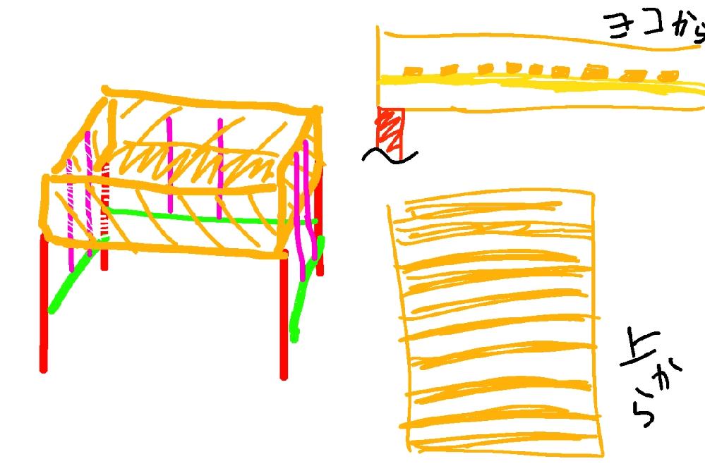 こんな感じのロフトベッド(?) を作ったんですけど、ダメなところありますか?意見ください