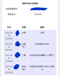 Qoo10で買い物しました。 韓国から国際エキスプレス経由佐川にて送られてくるようです。 託送貨物とは船便で来るという事でしょうか? それとも航空機で来るのでしょうか? この状態だとあと何日位で到着するでしょうか?