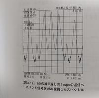 添付ファイルの見方を教えて頂けないでしょうか? デジタルデータaskを変調した周波数のデータみたいなのですが、キャリアの両脇+-500Hzに信号エネルギーがあると、書かれているのですが、真ん中をキャリアと考えて良いのでしょうか?  宜しくお願い致します。