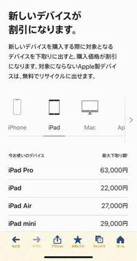 この下取りのiPadミニというのは、 iPad mini2も対象なのでしょうか?  また、下取りを出す場合は どのように出せば良いのでしょうか?