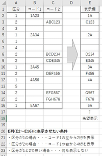 エクセルの関数式について エクセルの関数式について教えて下さい。 図の通り「区分/コード1/コード2」からなる表があるのですが、区分の値によって表示させる条件を替えられる関数式を教えて頂ければ幸いです。  E列(E2~E16)に表示させたい条件(3つ)は図に記載の通りです。  なお、「区分/コード1/コード」は書式など含め編集できないことを踏まえ、E列全てに同じ関数式を入れて、全ての条件を満...