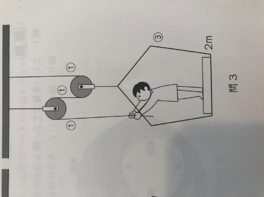 中学受験 理科 滑車の問題で質問です。 添付の図で、人を囲っているゴンドラを2m持ち上げるには、紐を何mひけばいいでしょうという問題があります。 通常、定滑車は 引く長さ=持ち上げたい長さ ...