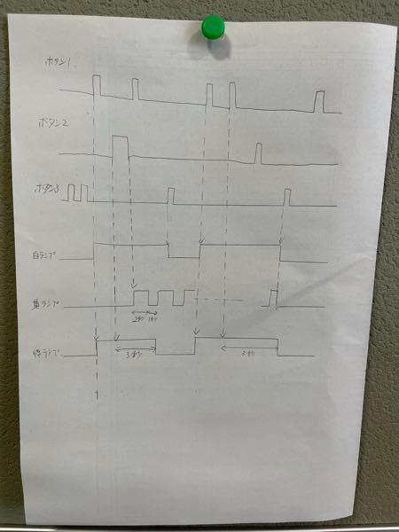 このタイムチャートのSFC回路が分かりません。お願い致します。