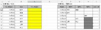 Excelの関数について質問です。  仕事で添付画像のような表を使っています。 左表の黄色セルに、右の表から該当者の希望日を表示させるようにしたいです。 このような場合に使える関数はありますでしょうか?  なお、仕事場のExcelは古くてver2013でしたので新しめの関数は使えません。 回答お待ちしております。