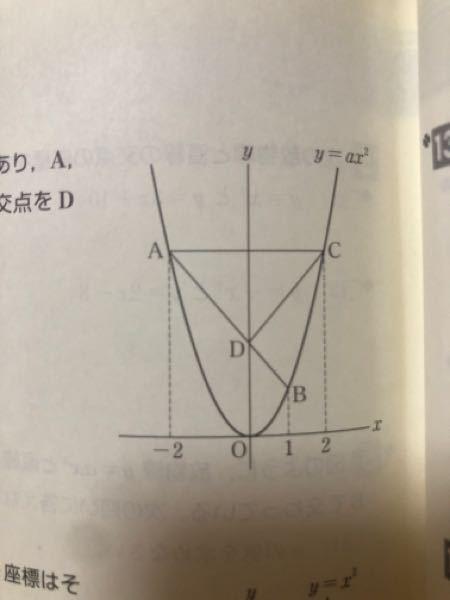 どうしてABの式はy=-ax+bになるんですか?