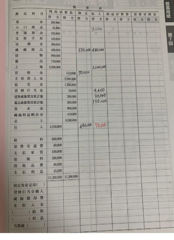 簿記三級の精算表についての質問です。 至急解答いただけましたら大変感謝致します、、 赤で丸をした6.の決算整理事項につきまして、仕入480,000/ 繰越商品 480,000 繰越商品330,000/仕入 330,000 となるようですが、なぜ精算表の赤字の所は、70,000になってしまうのでしょうか? 決算整理事項の1.で、 買掛金 70,000 / 仕入70,000 と出ているのでそれが関係することはわかるのですが、 何故修正記入欄の貸方が70,000になるのか、理屈が考えても考えても全くわかりません、、、 どなたか、わかりやすく説明してくださる方はいらっしゃいませんでしょうか、、、? お願い致します、、