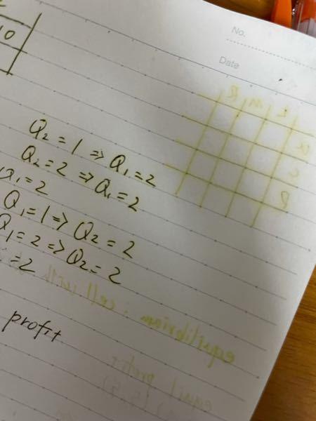 前に黒ボールペンで書いた文字が今見たらこんなふうに黄色くなって後ろのページに映っていたのですがどうしてでしょうか?