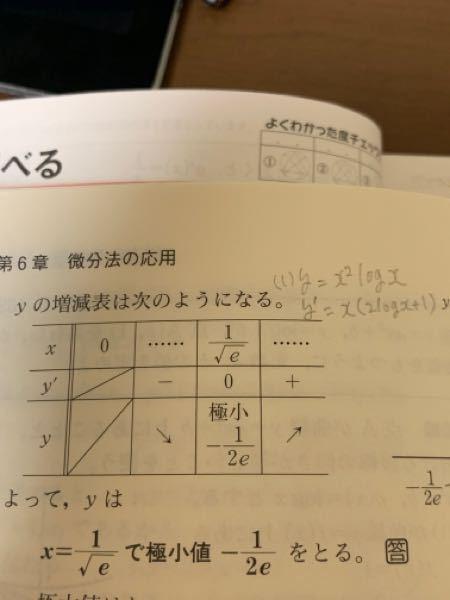 数学IIIの極値を求める問題で、 増減表の符号を求めたいのですが、 0と1/√eの間の符号の求め方が分かりません。 いつもは間の値がわかるため代入して、 項ごとに符号を考えているのですが、 間の値が分からない時はどうやって 解くのでしょうか。テクニックや コツがあれば教えて頂きたいです。