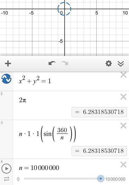 写真について、2πと同じ値に一致するのはなぜですか?