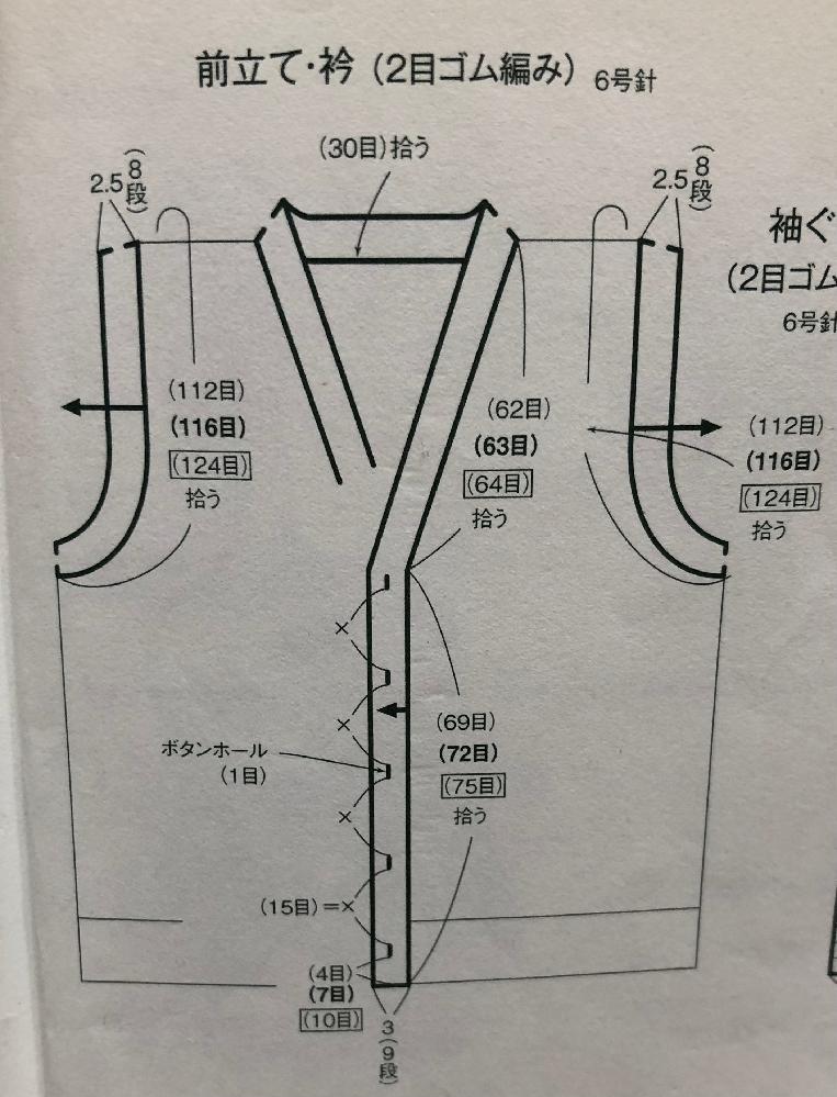 前あきベストの前たて、衿ぐりの編み方について教えて下さい。 前回の質問で右前たて〜衿ぐり〜左前たてまで1回で拾い目をして編むということを教わりました。 実際に拾って編みましたが、上手く形にな...