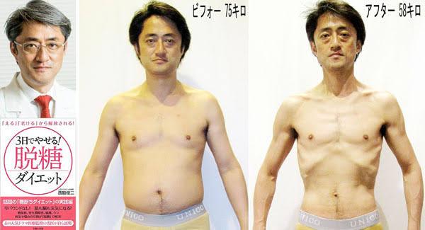 知恵袋で有名な東方不敗さんが糖質だけが中性脂肪になると教えてくれました。 こちらの画像の先生は3ヶ月糖質制限したものです。 糖質制限ダイエットのお陰で中性脂肪しが落ち筋肉が浮き出ましたよね?