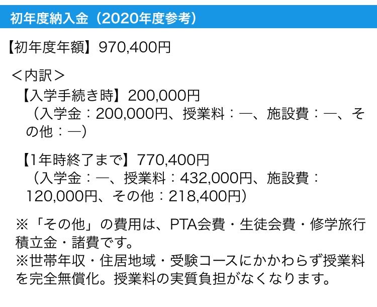 東洋女子高校について。 授業料完全無償といっていますが、実際に支払うのはいくらほどですか?(年間で)