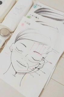 ジェーナプロという美顔器の説明書ではない使用方法をご存知の方いらっしゃいませんでしょうか?写真などを送って頂けると嬉しいです。 ちなみに写真のような使用方法が記載されたものを探しております。