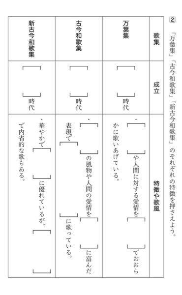至急お願いします〜!和歌の問題です。 答え教えてください〜!