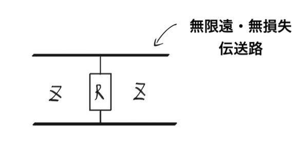 抵抗の位置での伝送線路の散乱行列(s行列)の求め方を教えてください。特性インピーダンスはZです。詳しく教えていただけると嬉しいです。よろしくお願いします。