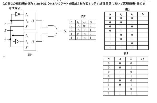 (2)の解答解説よろしくお願いします