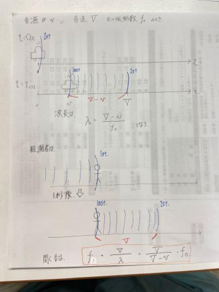 至急です! 高校物理、ドップラー効果についての質問です 塾で下の写真のように音源が近づく場合のドップラー効果の公式を導出すると習ったのですが、音源から音が出た時には最初の音と最後の音の間の距離がV -vなのに対し、観測者が聞くときにはVに変わっているのは何故ですか? YouTubeの「予備校のノリで習う物理」のドップラー効果➀での導出の仕方も塾でやったのと同じだったので、自分の書いた図が汚すぎてわからなかった時はそちらを見ていただきたいです よろしくお願いします 裏紙ですみません ♂️